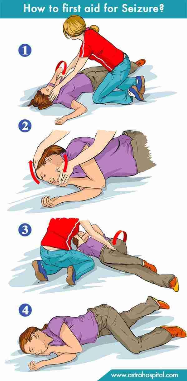 Neurology first aid